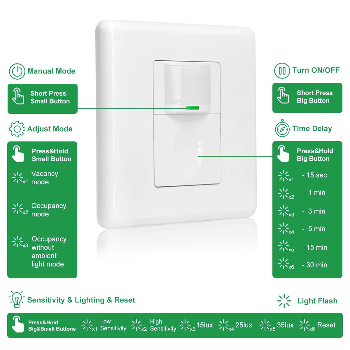 rz022 motion sensor switch manual instruction